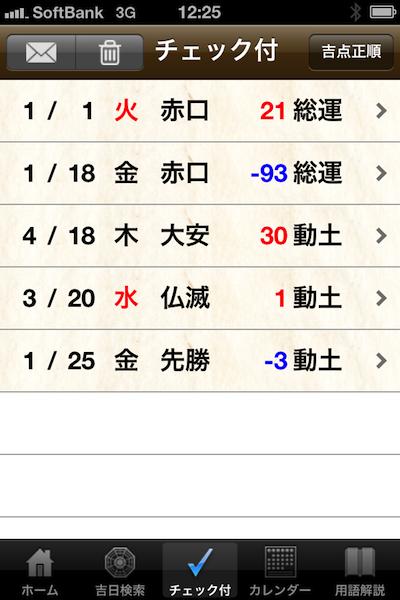 吉日暦2013_04